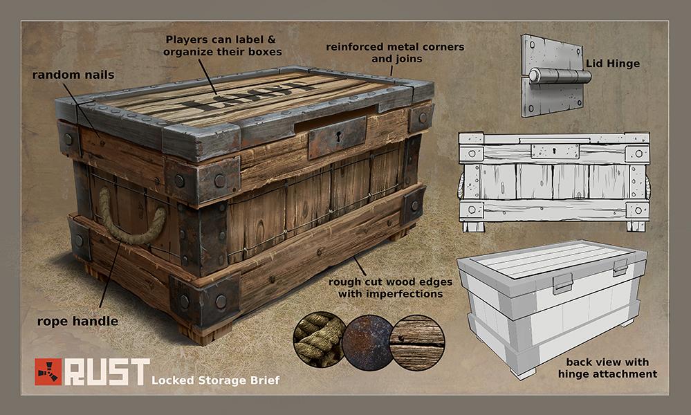 Запираемый ящик в Rust