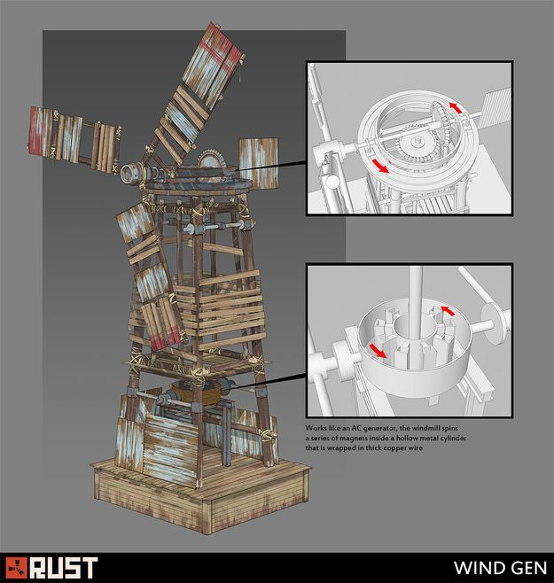 Концепт мельницы