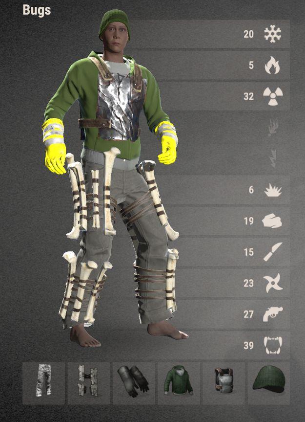 Характеристики одежды
