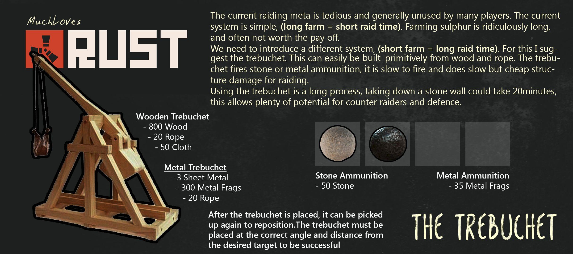 Community Update 120